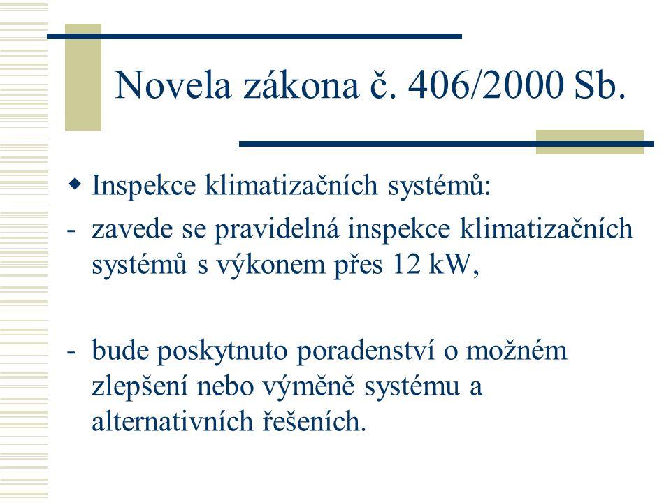Novela zákona č. 406/2000 Sb. Inspekce klimatizačních systémů:
