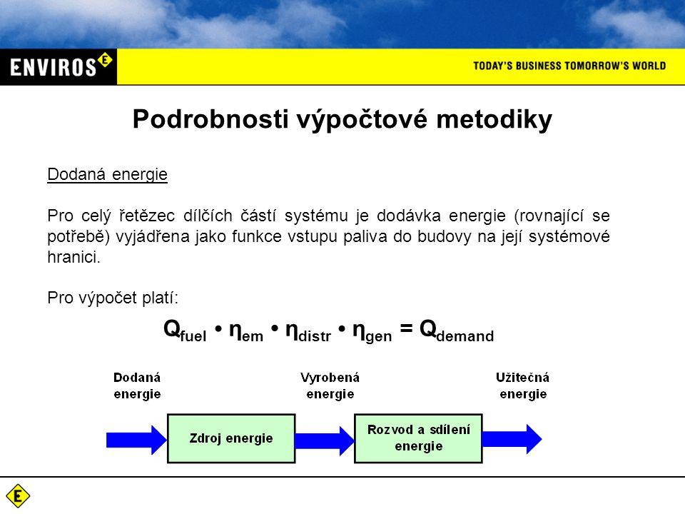 Podrobnosti výpočtové metodiky