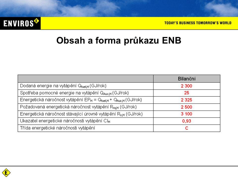 Obsah a forma průkazu ENB