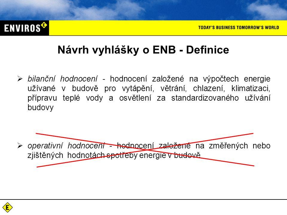 Návrh vyhlášky o ENB - Definice