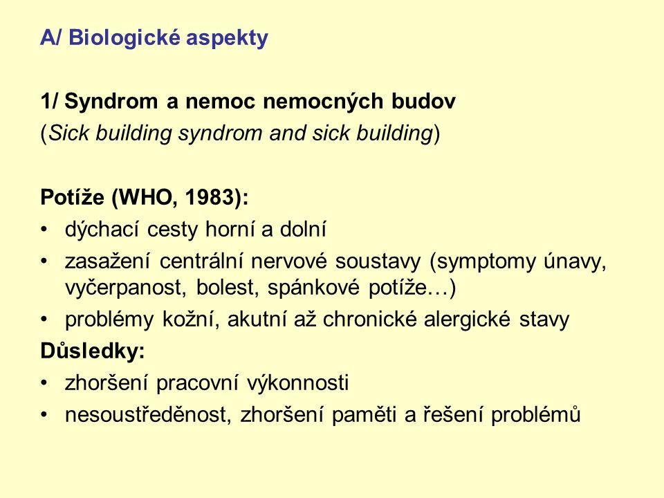 A/ Biologické aspekty 1/ Syndrom a nemoc nemocných budov. (Sick building syndrom and sick building)