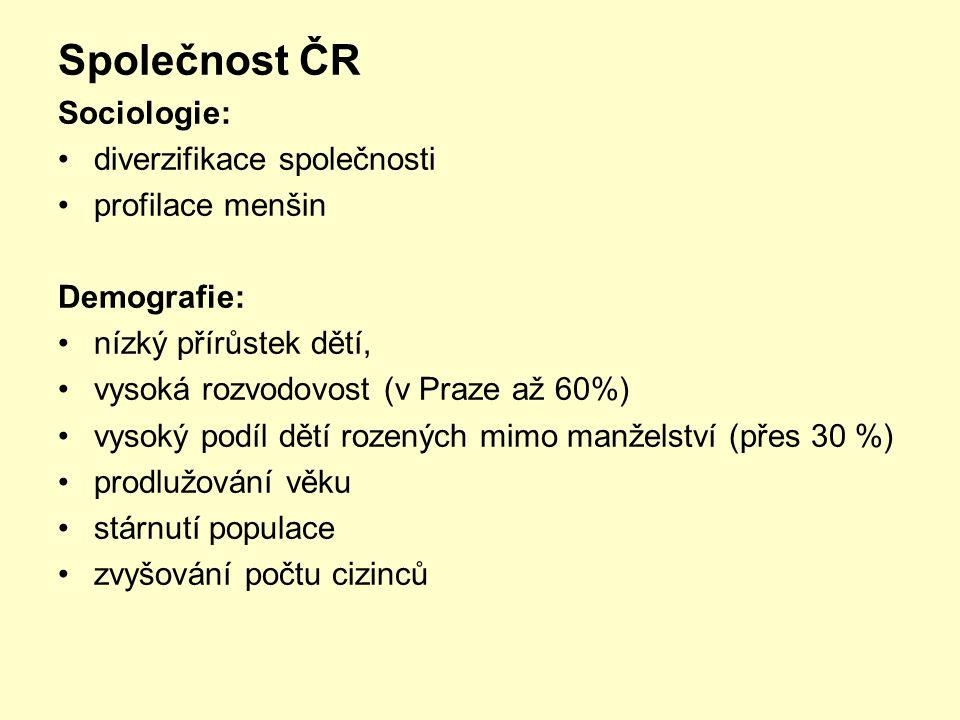 Společnost ČR Sociologie: diverzifikace společnosti profilace menšin
