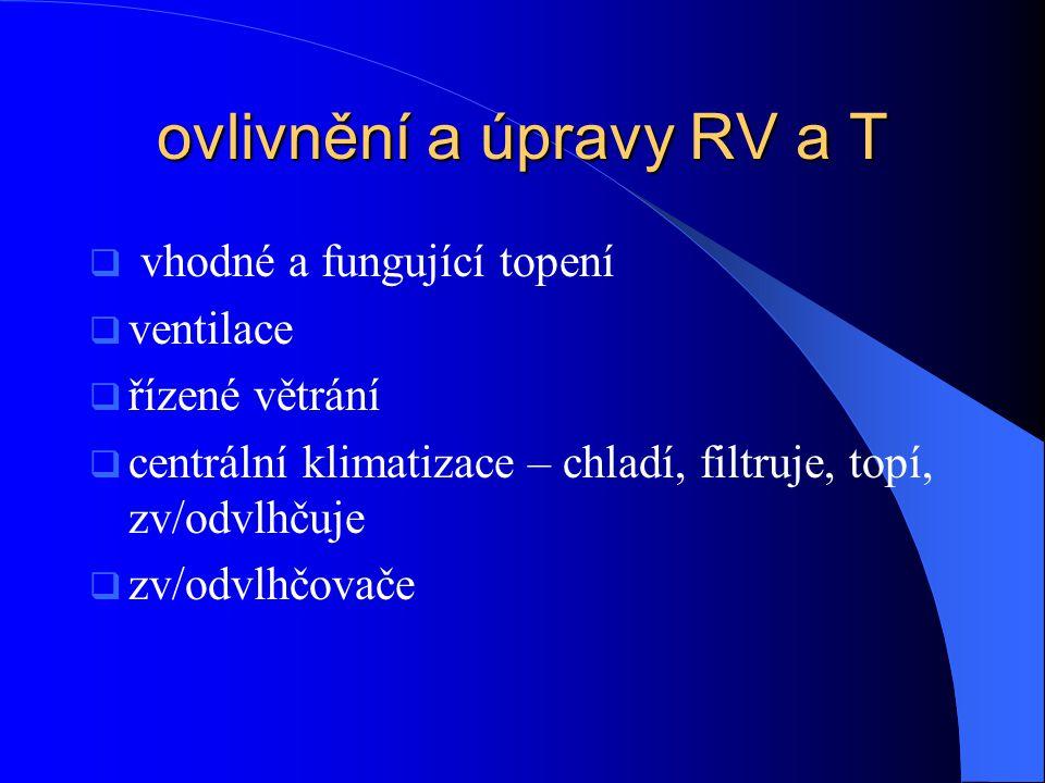 ovlivnění a úpravy RV a T