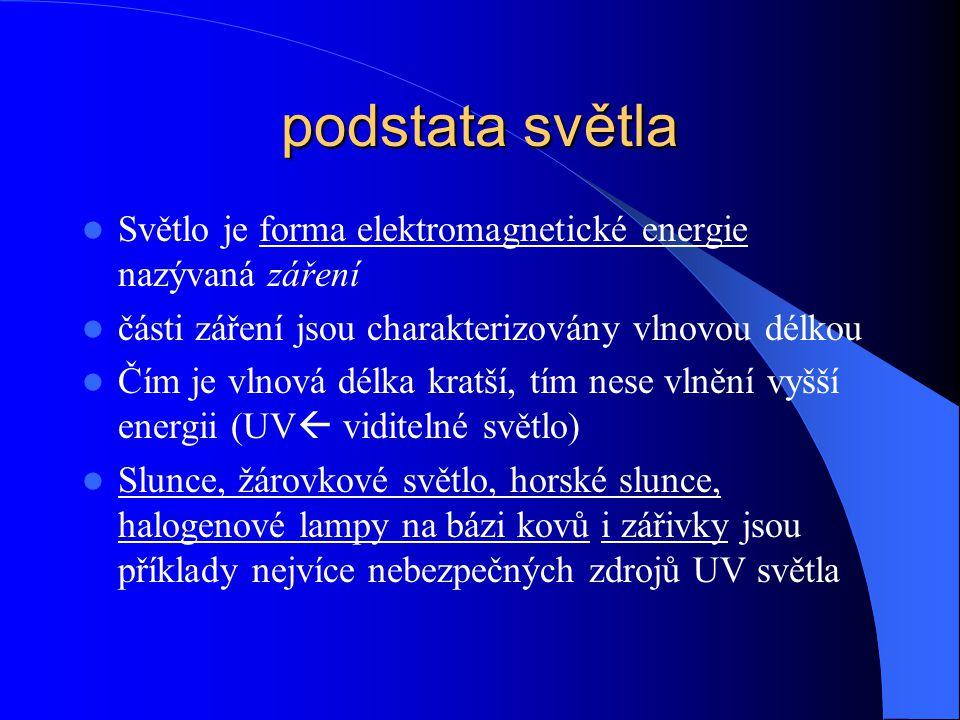 podstata světla Světlo je forma elektromagnetické energie nazývaná záření. části záření jsou charakterizovány vlnovou délkou.