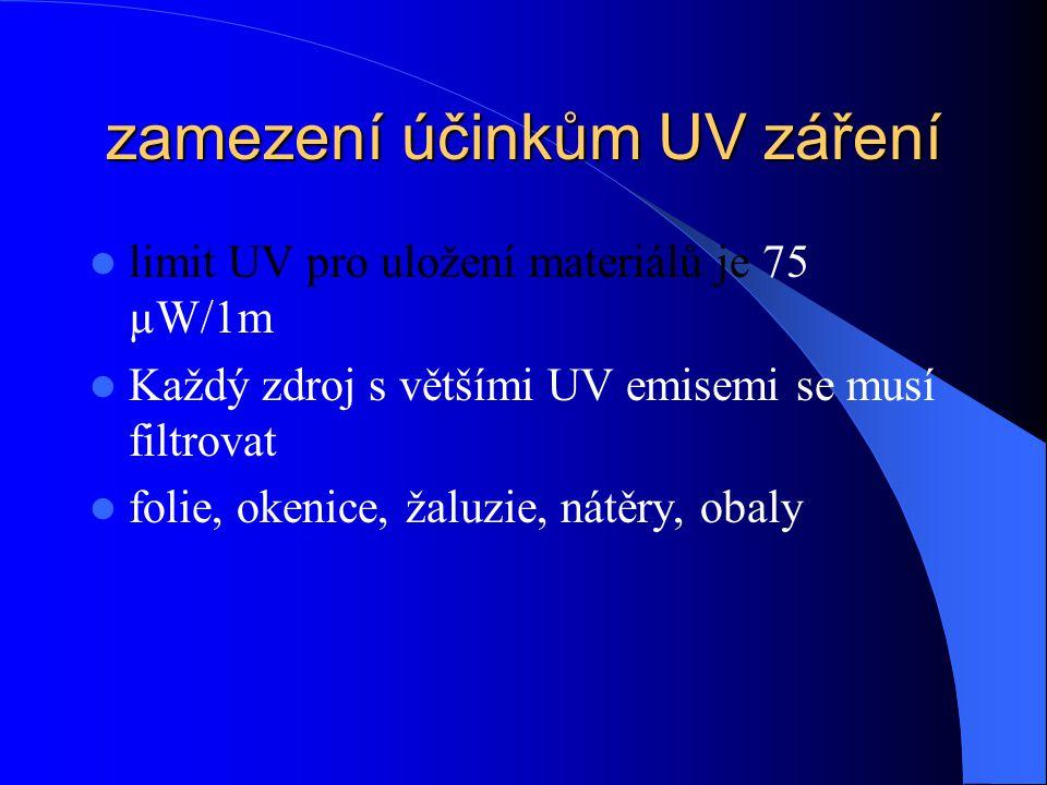 zamezení účinkům UV záření