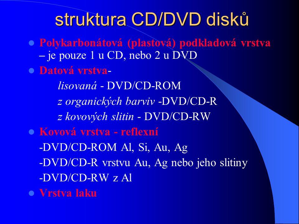 struktura CD/DVD disků