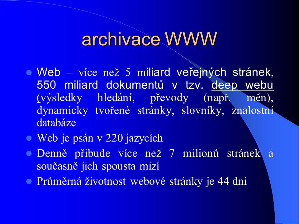 archivace WWW