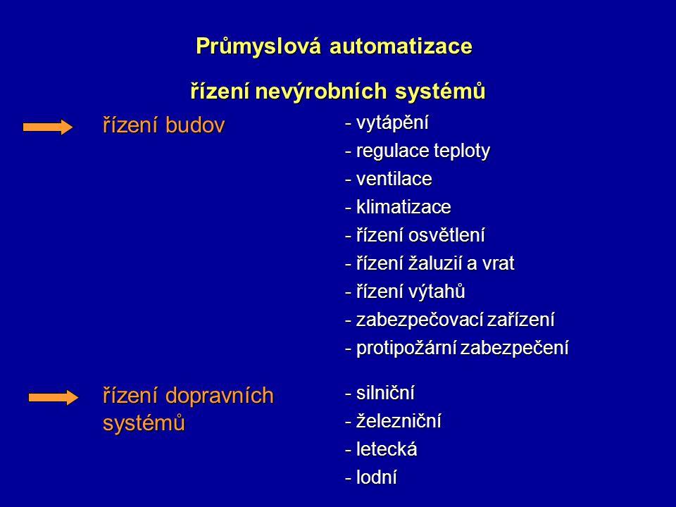 řízení nevýrobních systémů