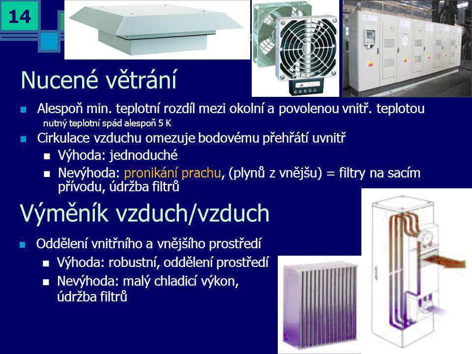 Výměník vzduch/vzduch