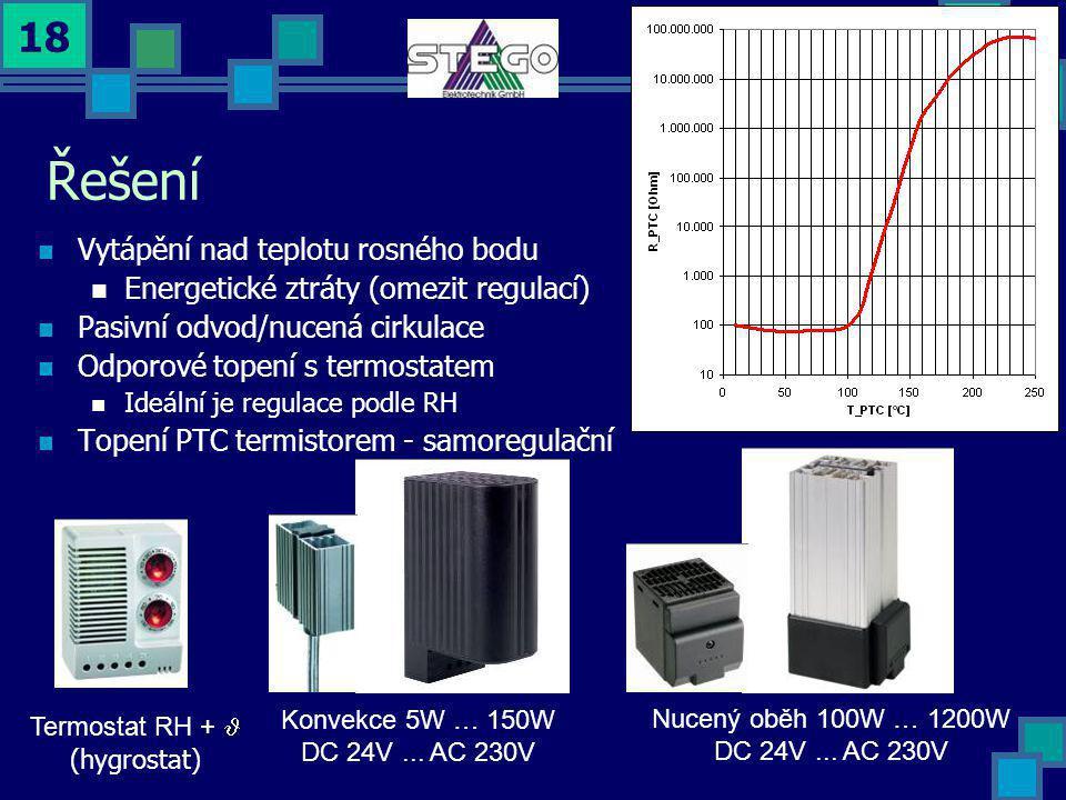 Termostat RH + J (hygrostat)