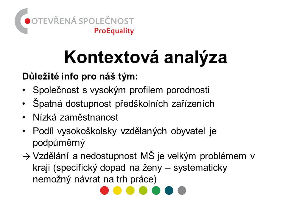Kontextová analýza Důležité info pro náš tým: