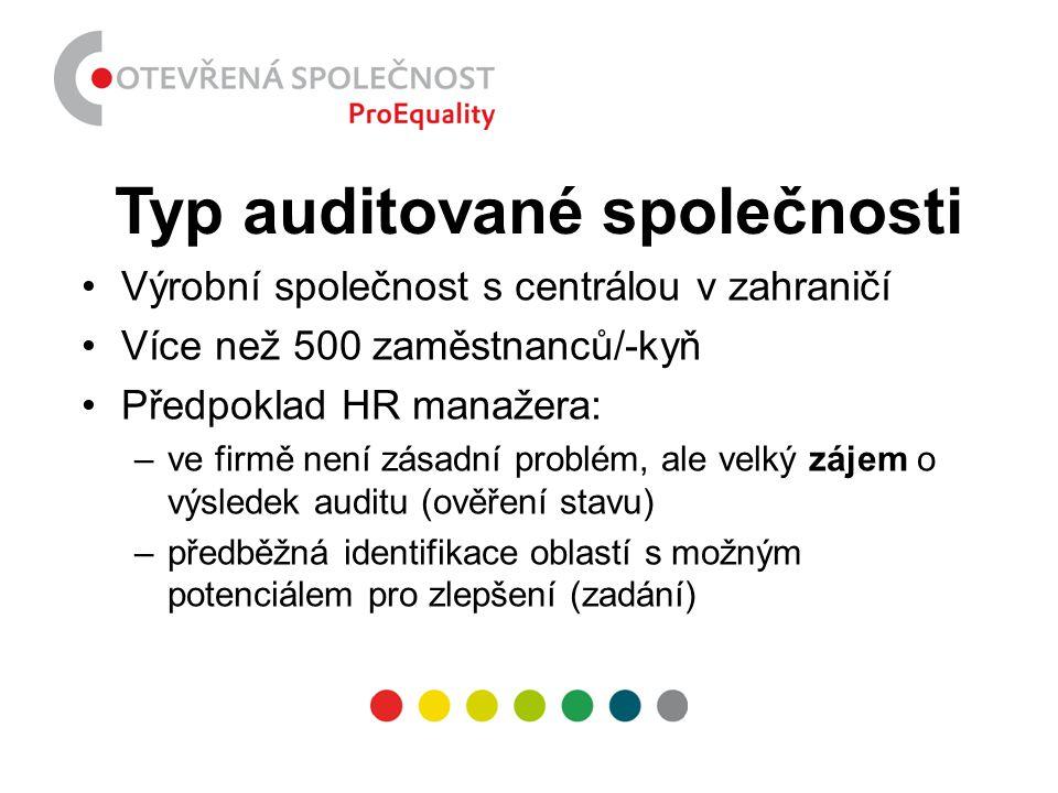 Typ auditované společnosti