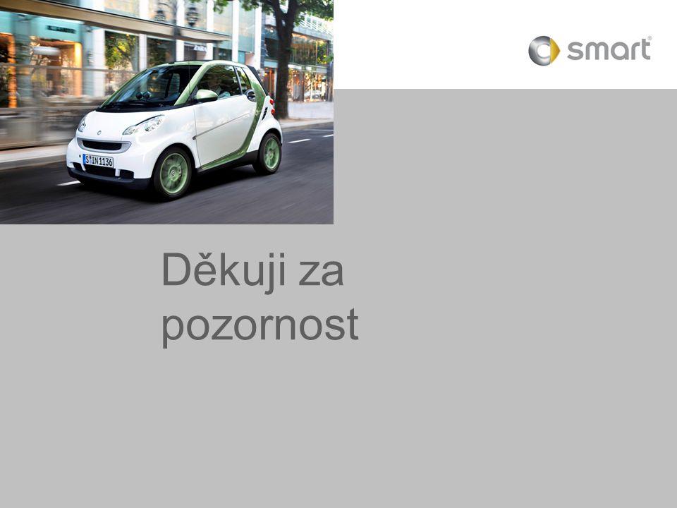 Děkuji za pozornost Marek Syrovatský