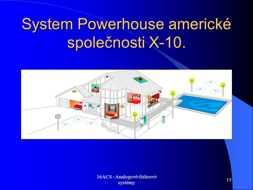 System Powerhouse americké společnosti X-10.