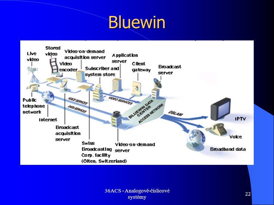 36ACS - Analogově-číslicové systémy