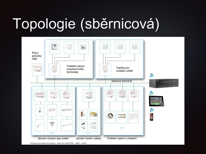 Topologie (sběrnicová)