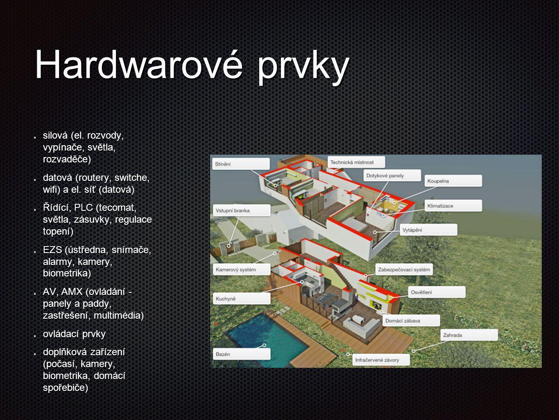 Hardwarové prvky silová (el. rozvody, vypínače, světla, rozvaděče)