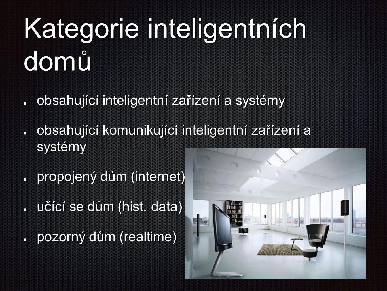Kategorie inteligentních domů