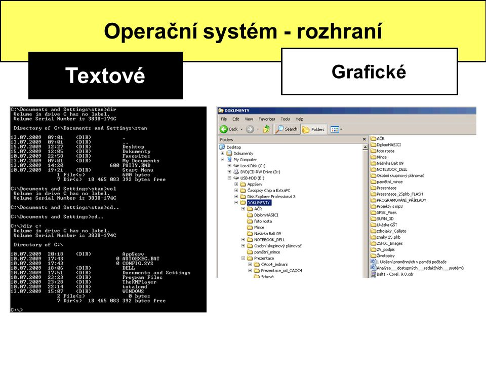 Operační systém - rozhraní