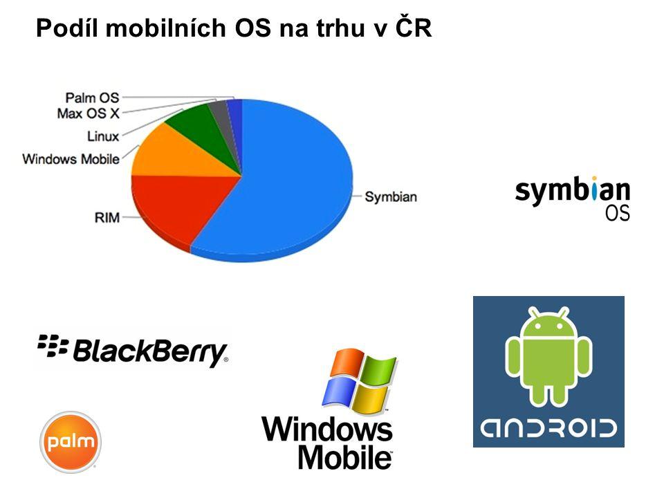 Podíl mobilních OS na trhu v ČR