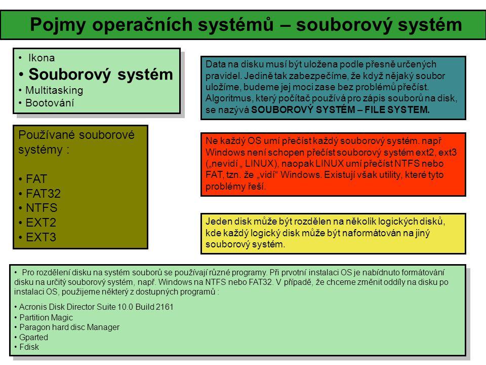 Pojmy operačních systémů – souborový systém