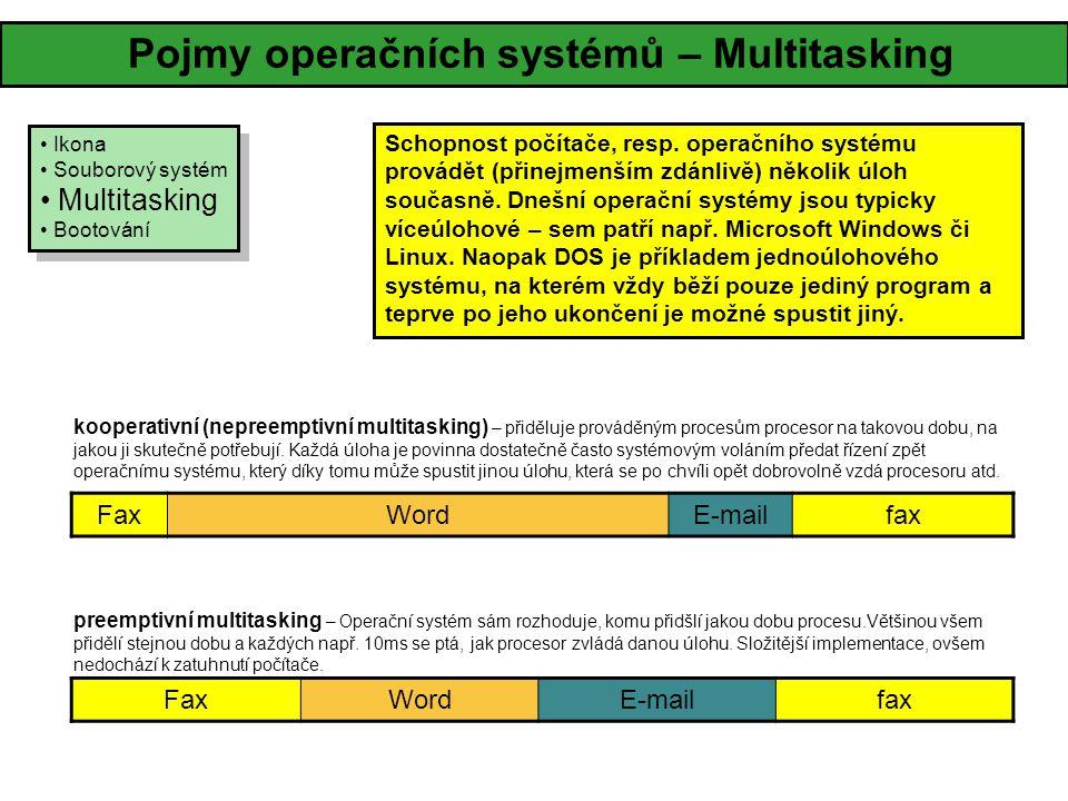 Pojmy operačních systémů – Multitasking