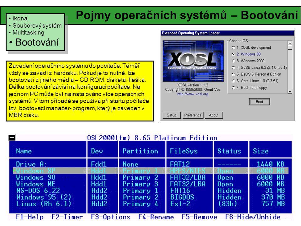 Bootování Pojmy operačních systémů – Bootování Ikona Souborový systém