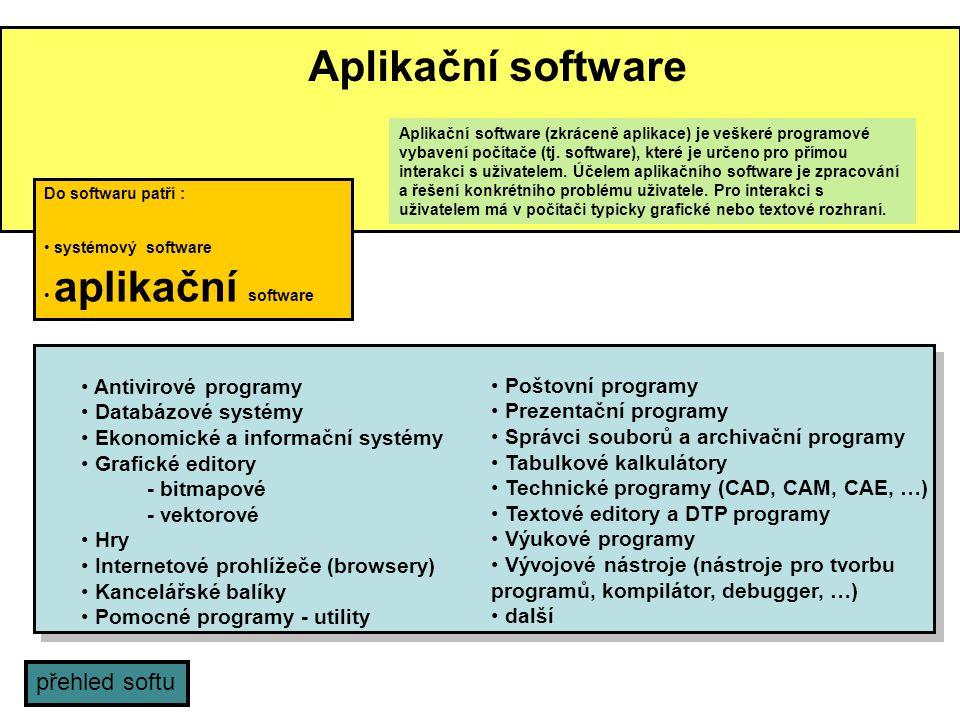 Aplikační software přehled softu Antivirové programy