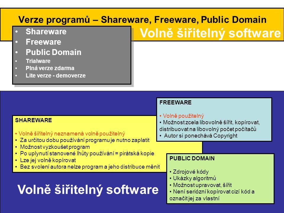 Verze programů – Shareware, Freeware, Public Domain