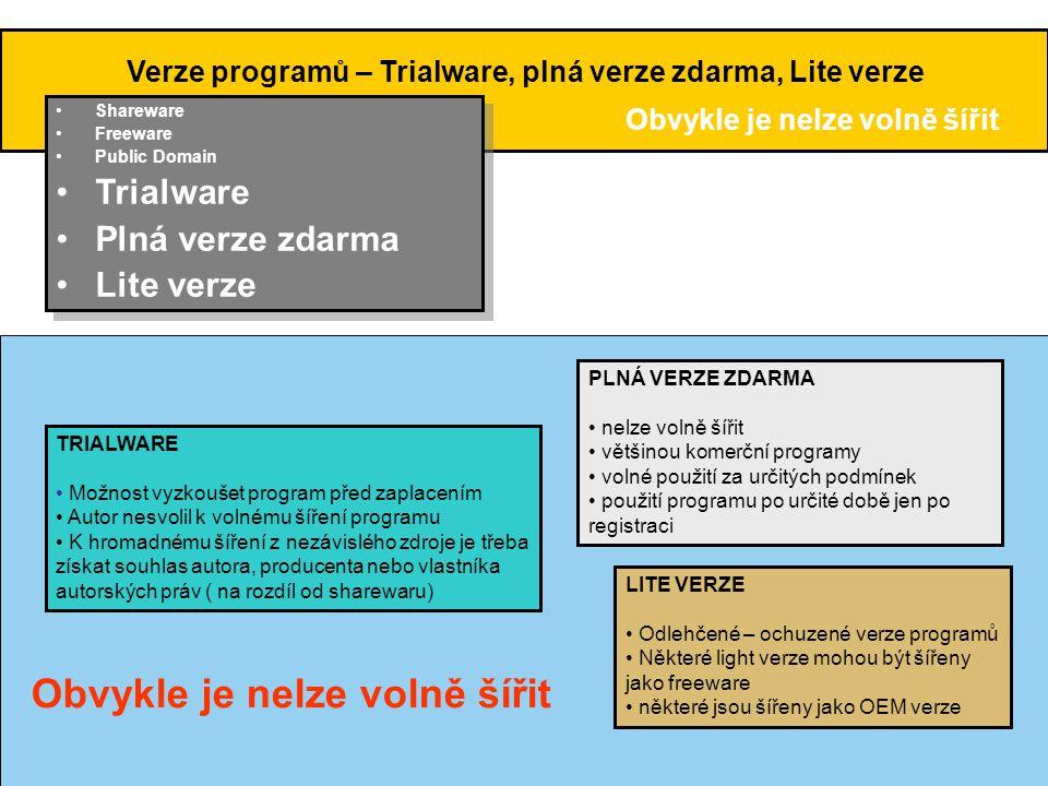 Verze programů – Trialware, plná verze zdarma, Lite verze