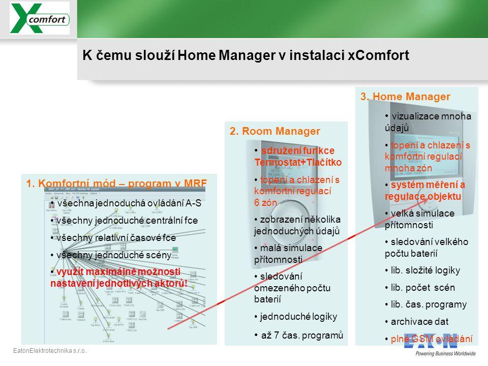 K čemu slouží Home Manager v instalaci xComfort