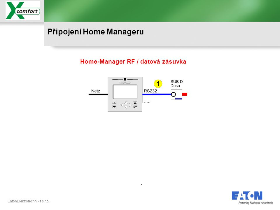 Home-Manager RF / datová zásuvka