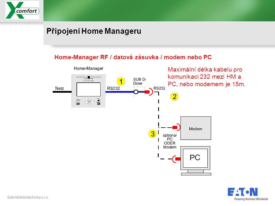 Home-Manager RF / datová zásuvka / modem nebo PC
