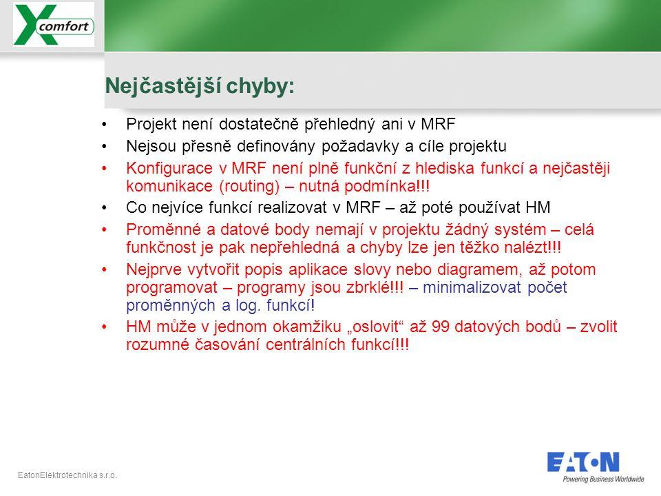Nejčastější chyby: Projekt není dostatečně přehledný ani v MRF