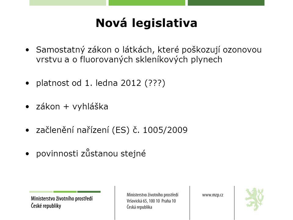 Nová legislativa Samostatný zákon o látkách, které poškozují ozonovou vrstvu a o fluorovaných skleníkových plynech.