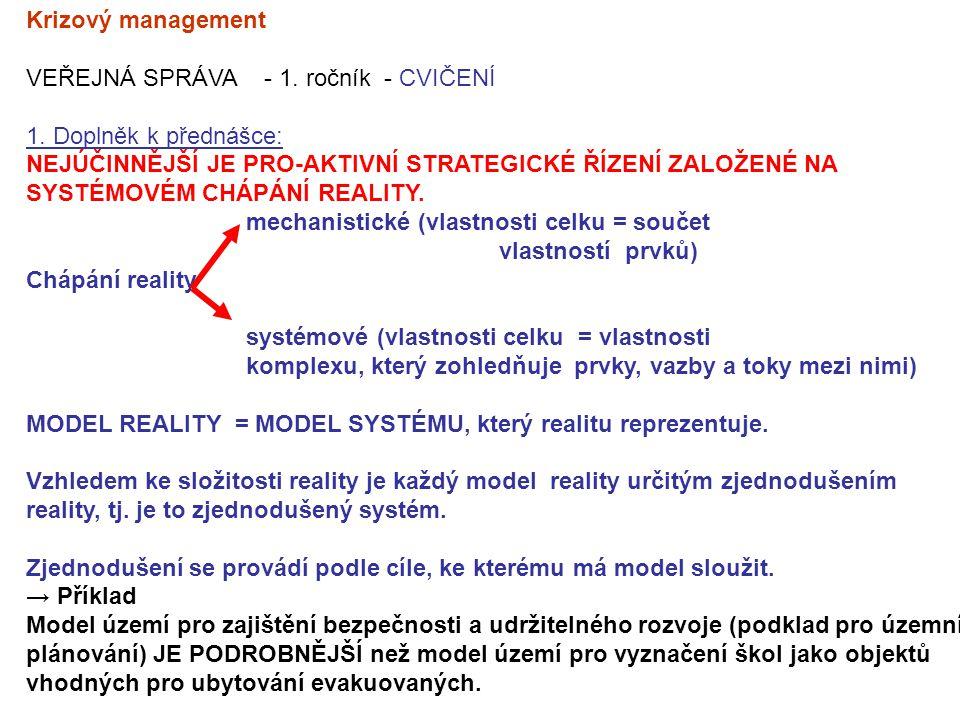 Krizový management VEŘEJNÁ SPRÁVA - 1. ročník - CVIČENÍ. 1. Doplněk k přednášce: