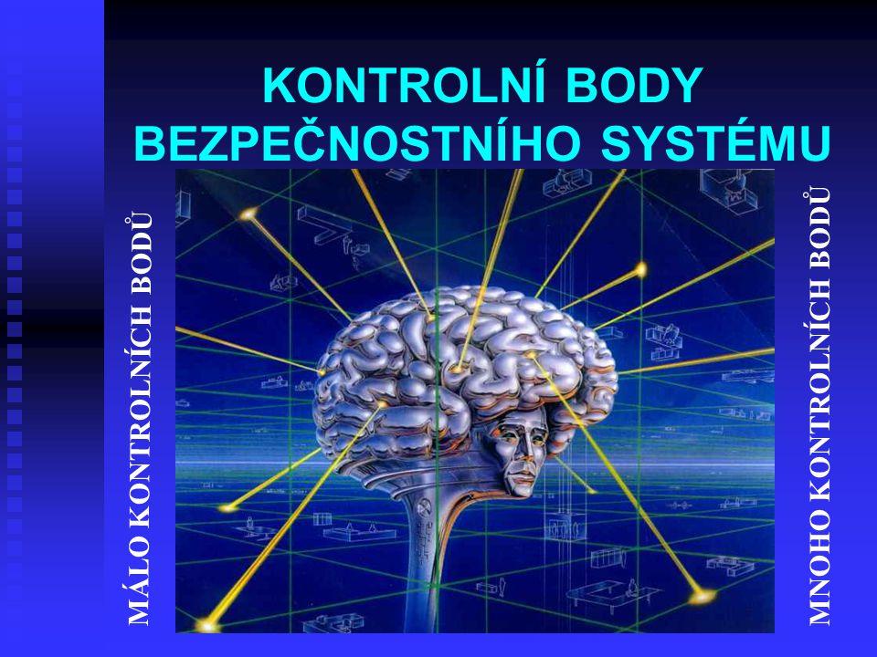 KONTROLNÍ BODY BEZPEČNOSTNÍHO SYSTÉMU