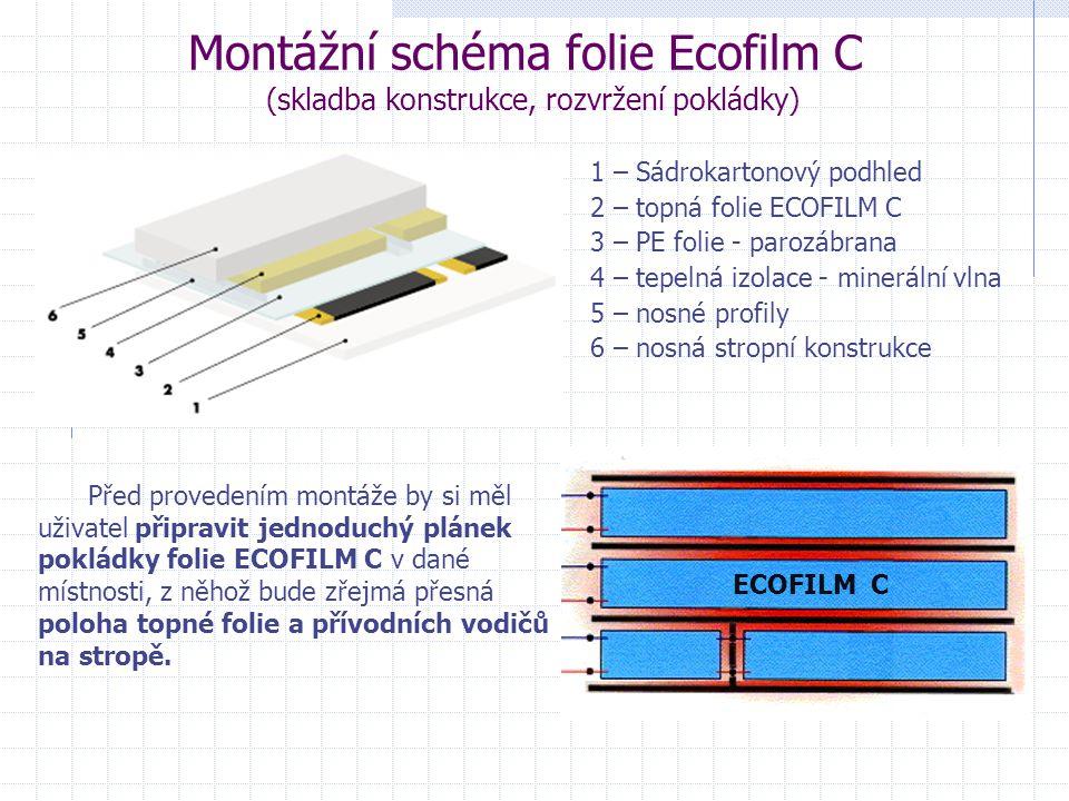Montážní schéma folie Ecofilm C (skladba konstrukce, rozvržení pokládky)