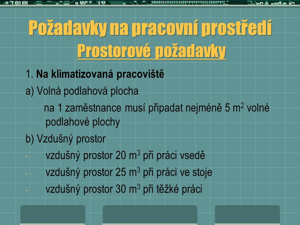 Požadavky na pracovní prostředí Prostorové požadavky