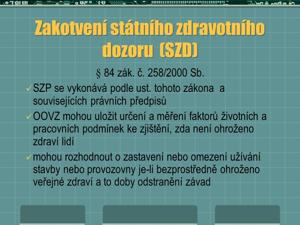 Zakotvení státního zdravotního dozoru (SZD)