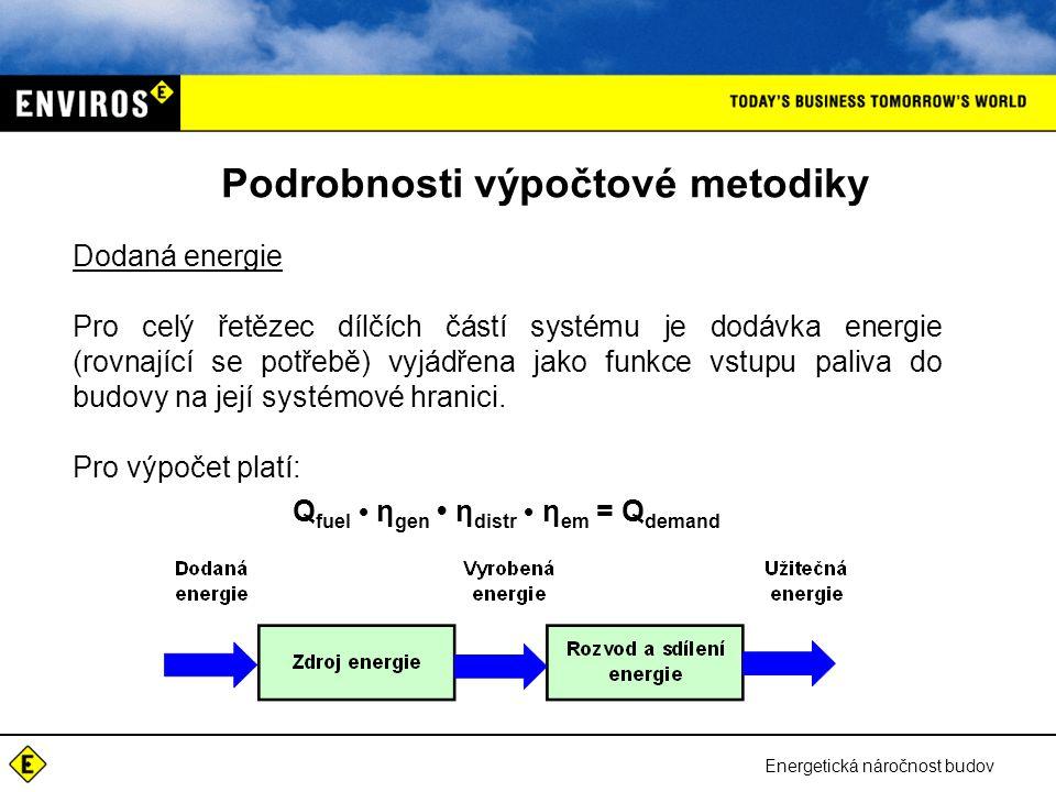 Podrobnosti výpočtové metodiky Qfuel • ηgen • ηdistr • ηem = Qdemand