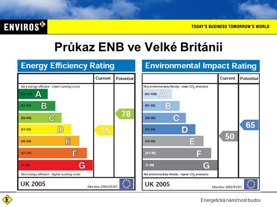 Průkaz ENB ve Velké Británii