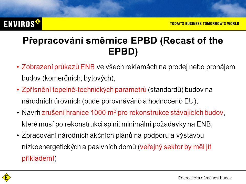 Přepracování směrnice EPBD (Recast of the EPBD)