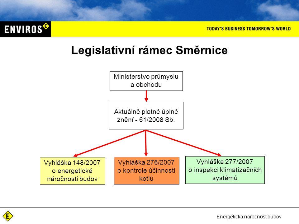 Legislativní rámec Směrnice