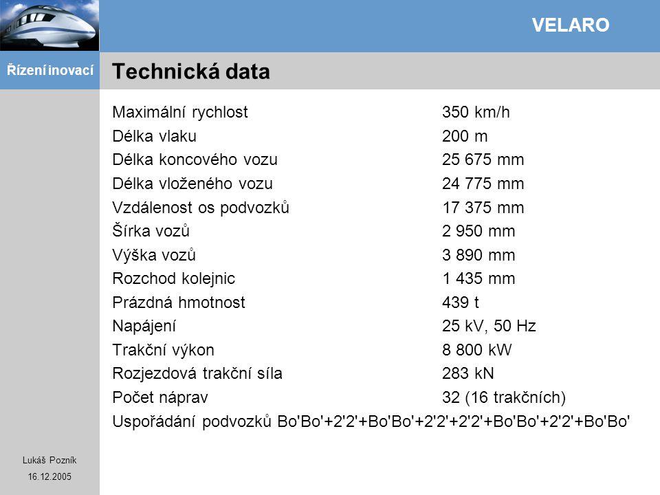 Technická data Maximální rychlost 350 km/h Délka vlaku 200 m
