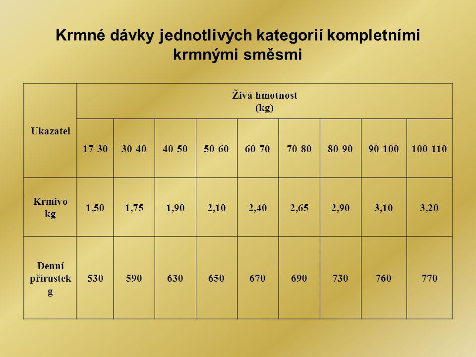 Krmné dávky jednotlivých kategorií kompletními krmnými směsmi