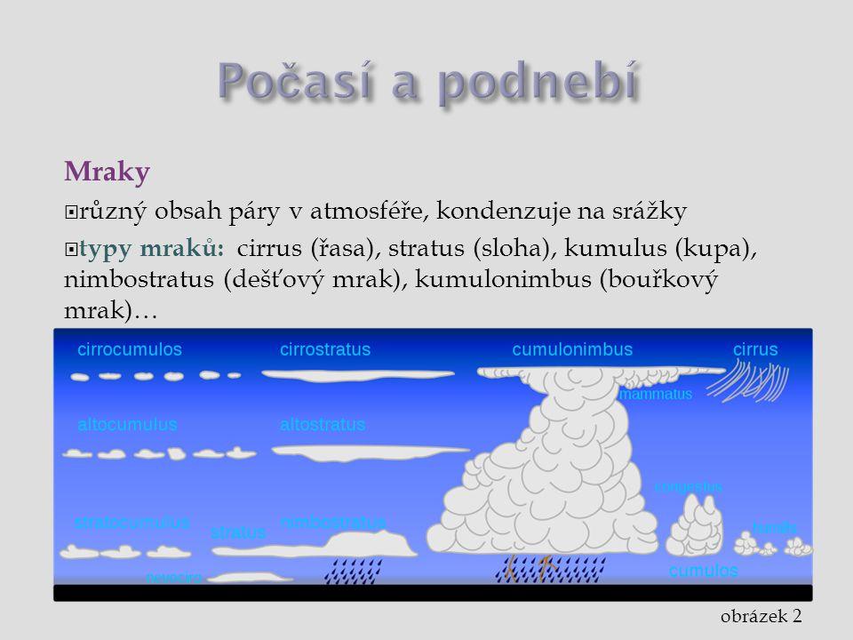 Počasí a podnebí Mraky. různý obsah páry v atmosféře, kondenzuje na srážky.