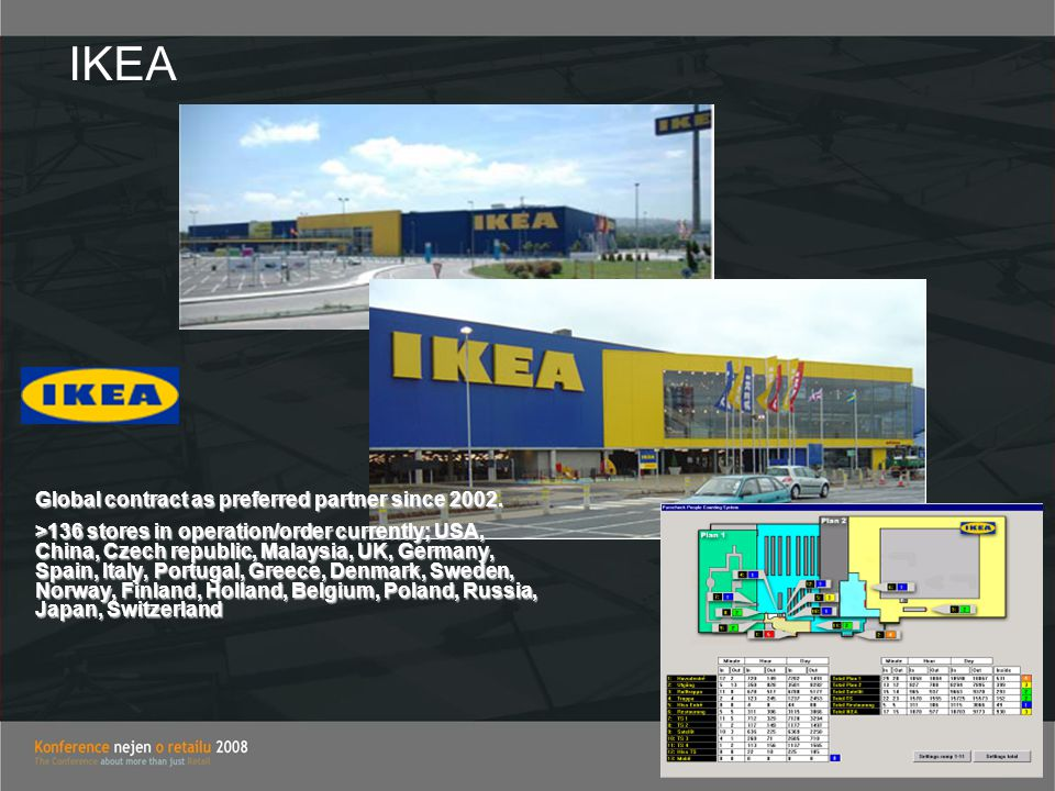 IKEA Global contract as preferred partner since 2002.