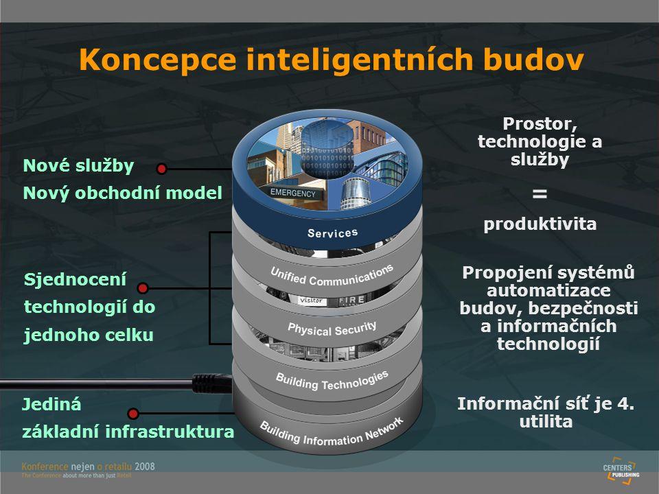 Koncepce inteligentních budov