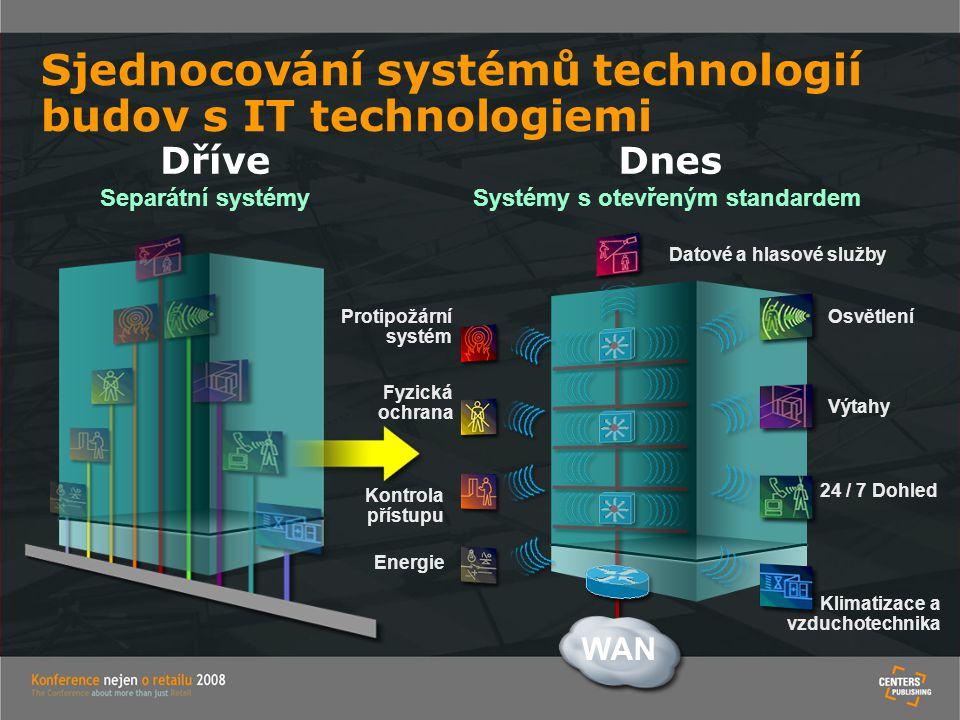 Sjednocování systémů technologií budov s IT technologiemi